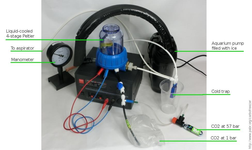 Toward thermoelectric production of dry ice ?