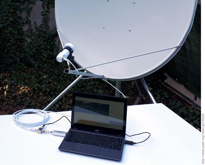 Software Defined Demodulation Of Digital Amateur Tv From